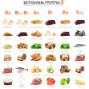 vitaminy v1 tiamin v2 riboflavin